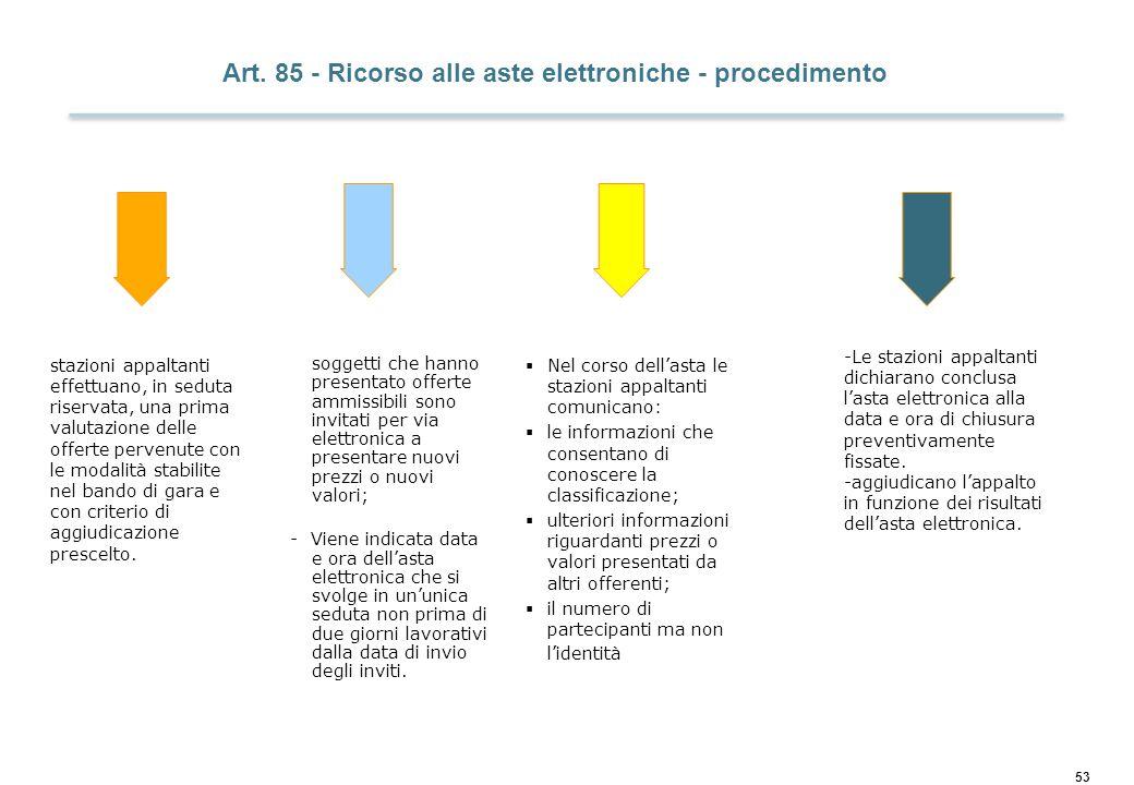 Art. 86 – Criteri di individuazione delle offerte anormalmente basse