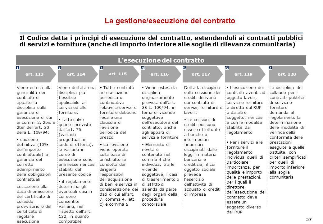 Art. 116 – Vicende soggettive dell'esecutore del contratto