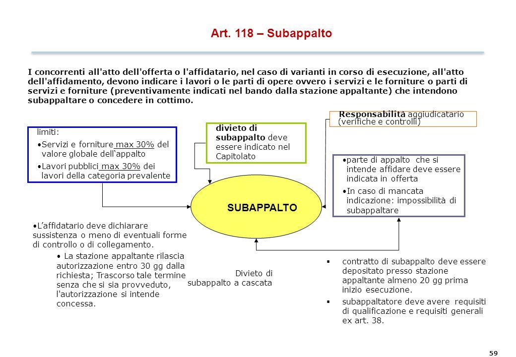 Art. 13 - Accesso agli atti e divieti di divulgazione