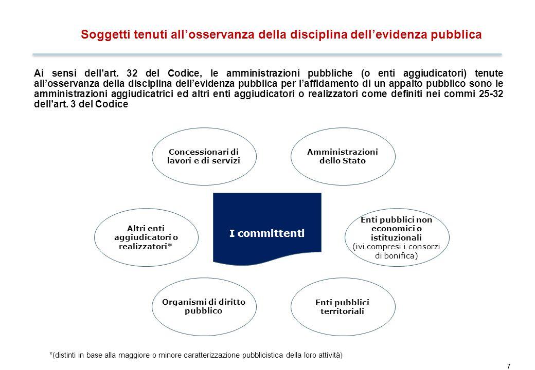 Le centrali di committenza sono tenute all'osservanza del Codice.