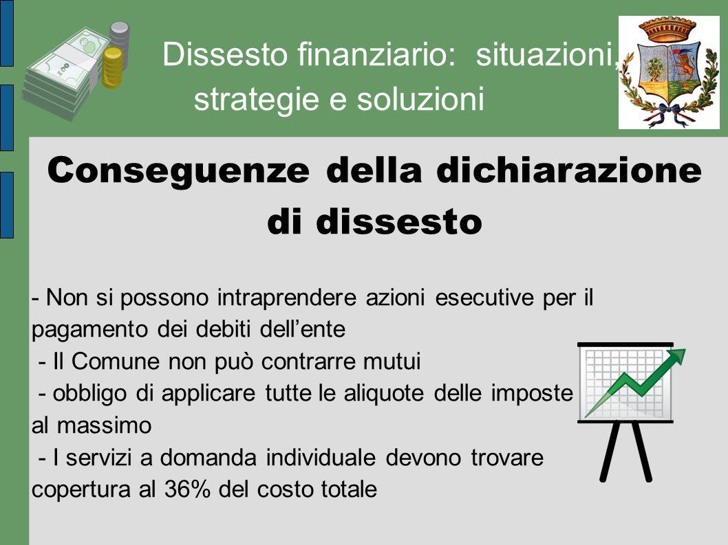 Dissesto finanziario: situazioni, strategie e soluzioni