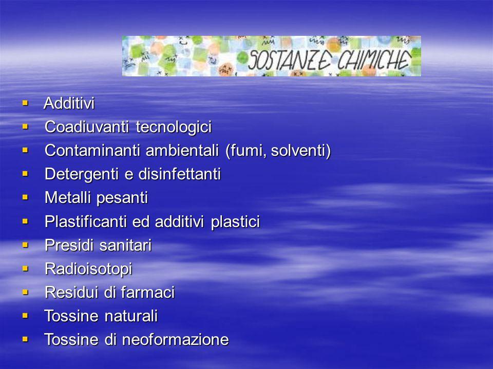Additivi Coadiuvanti tecnologici. Contaminanti ambientali (fumi, solventi) Detergenti e disinfettanti.