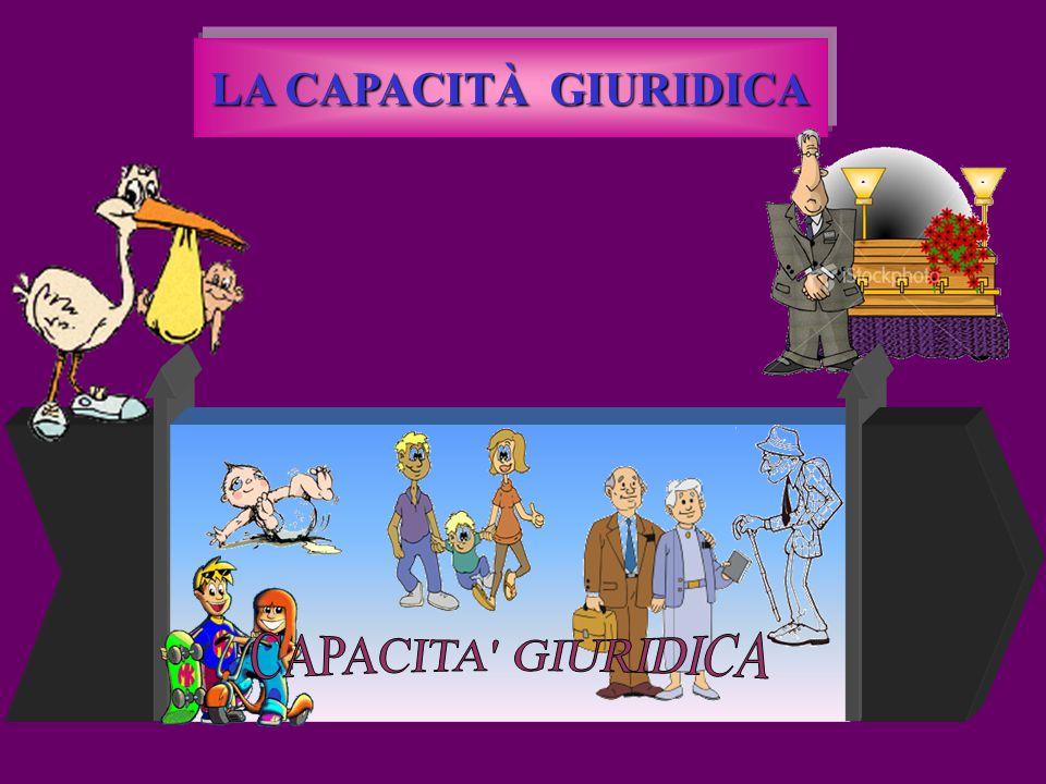 LA CAPACITÀ GIURIDICA CAPACITA GIURIDICA