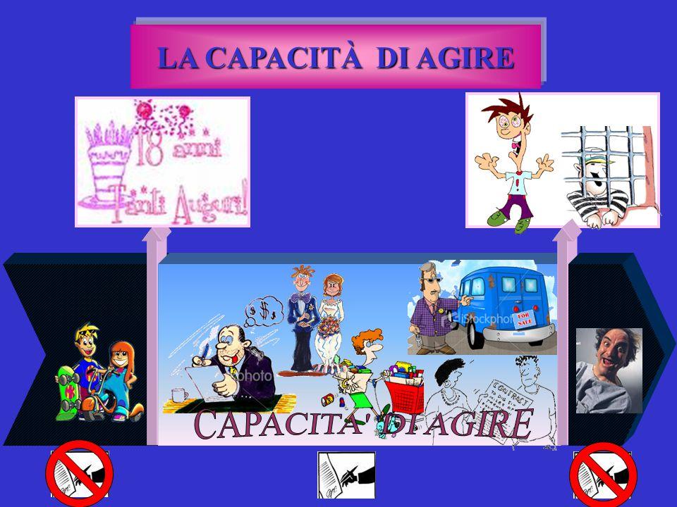 LA CAPACITÀ DI AGIRE CAPACITA DI AGIRE