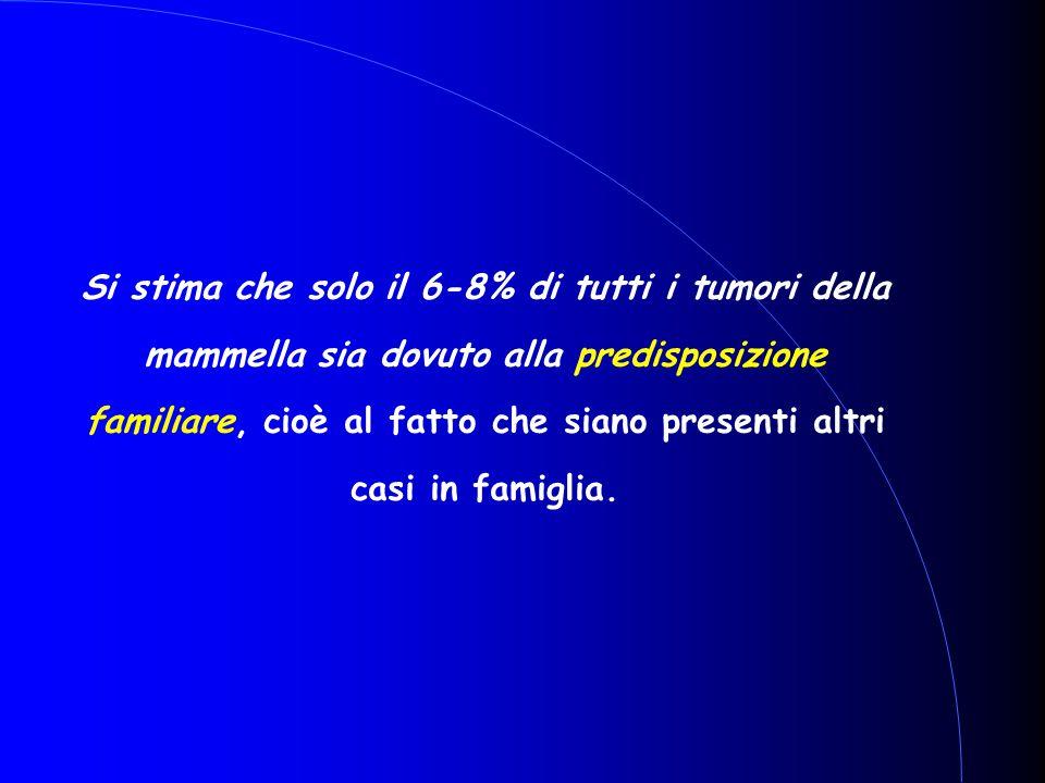 Si stima che solo il 6-8% di tutti i tumori della mammella sia dovuto alla predisposizione familiare, cioè al fatto che siano presenti altri casi in famiglia.