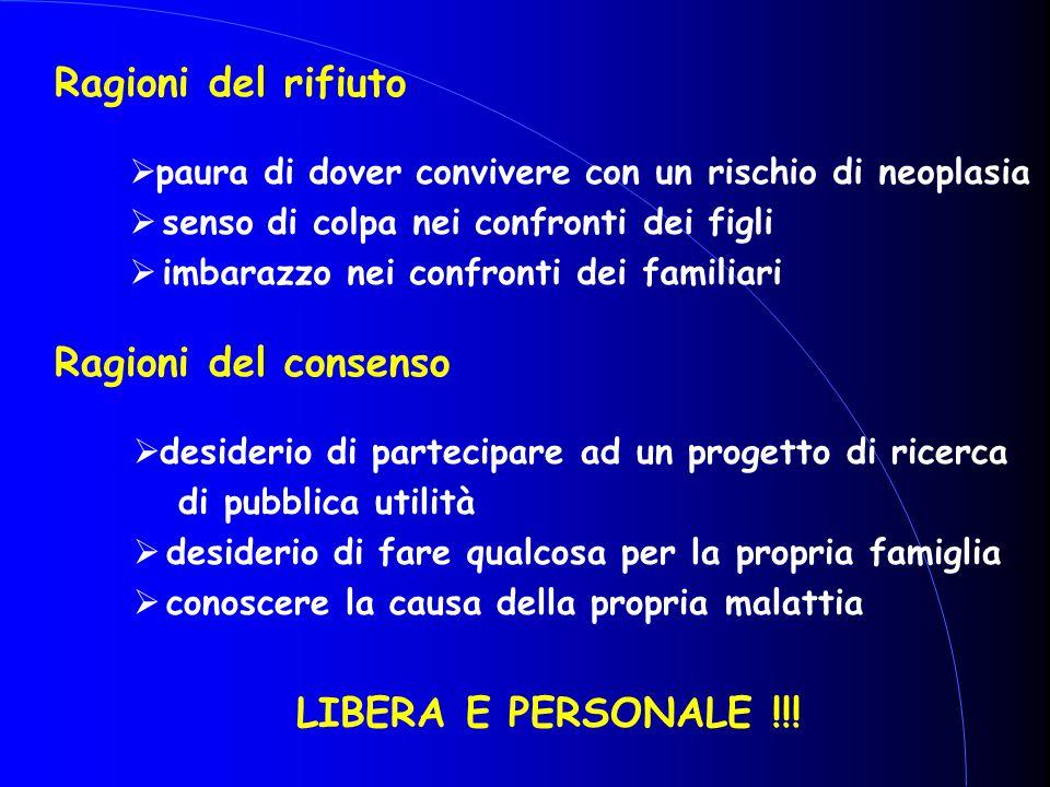 Ragioni del rifiuto Ragioni del consenso LIBERA E PERSONALE !!!