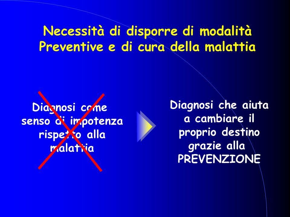 Necessità di disporre di modalità Preventive e di cura della malattia