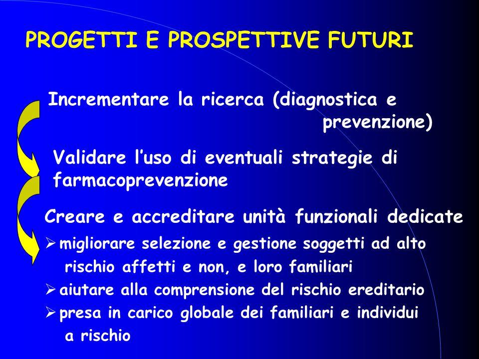 PROGETTI E PROSPETTIVE FUTURI