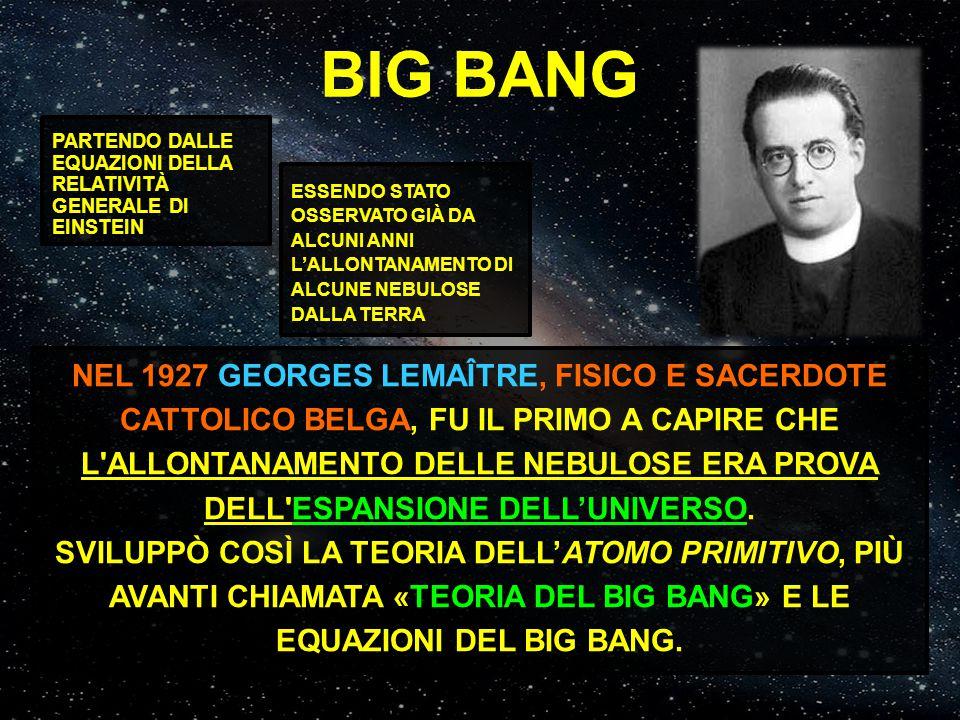 BIG BANG PARTENDO DALLE EQUAZIONI DELLA RELATIVITÀ GENERALE DI EINSTEIN.