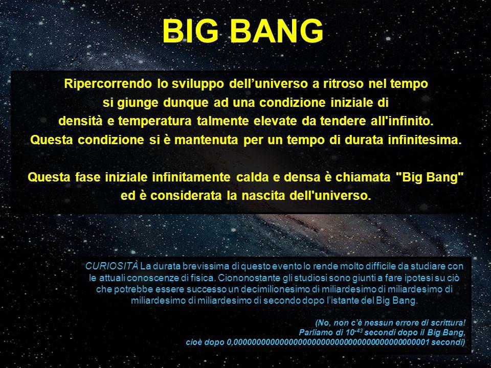 BIG BANG Ripercorrendo lo sviluppo dell'universo a ritroso nel tempo