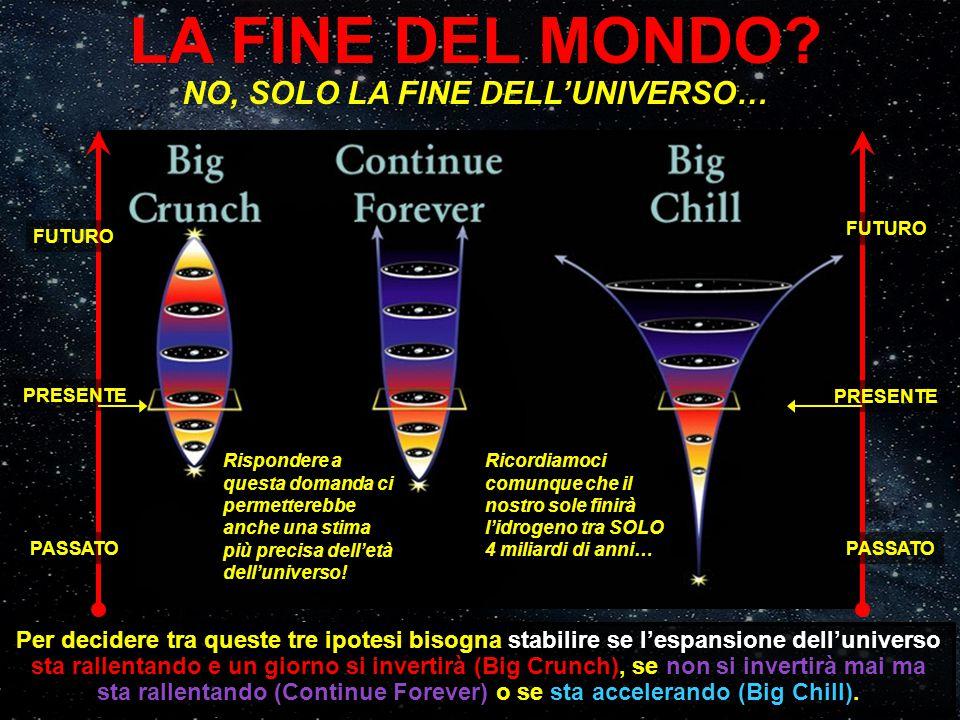 LA FINE DEL MONDO NO, SOLO LA FINE DELL'UNIVERSO…