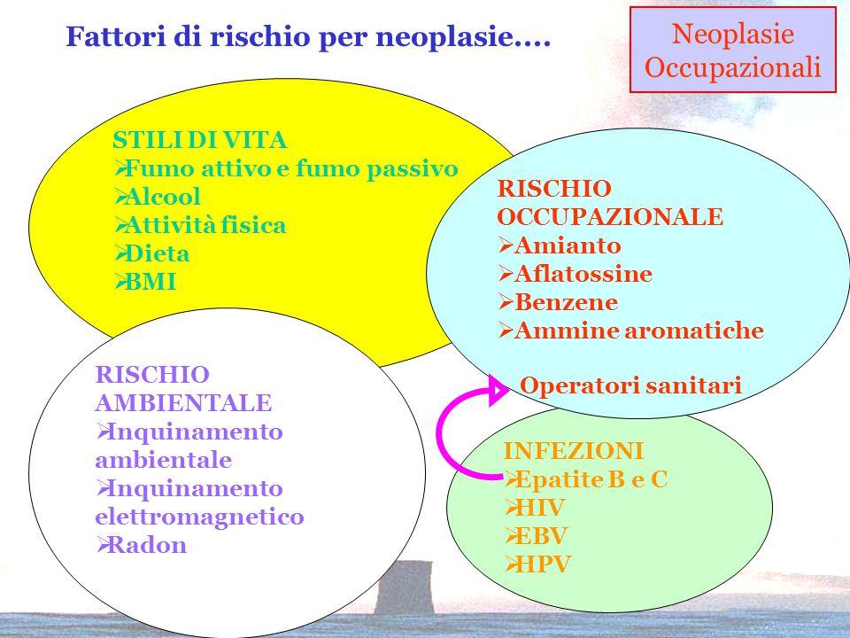 Fattori di rischio per neoplasie....