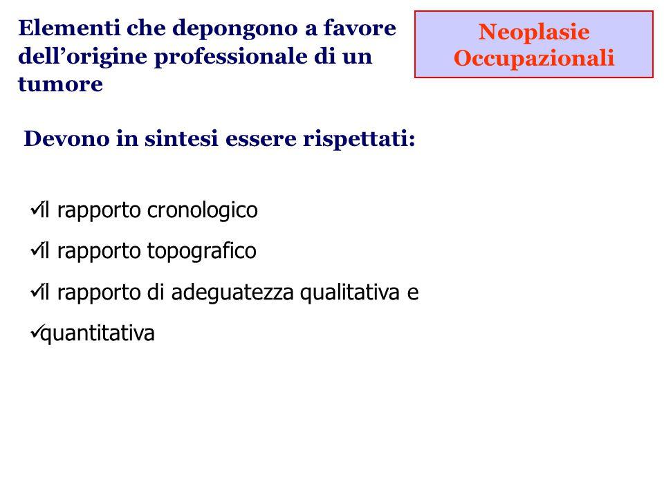 Neoplasie Occupazionali Devono in sintesi essere rispettati: