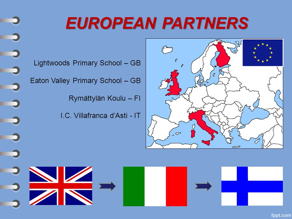 EUROPEAN PARTNERS Lightwoods Primary School – GB