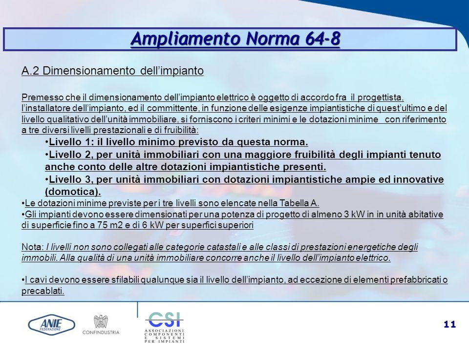 Ampliamento Norma 64-8 A.2 Dimensionamento dell'impianto