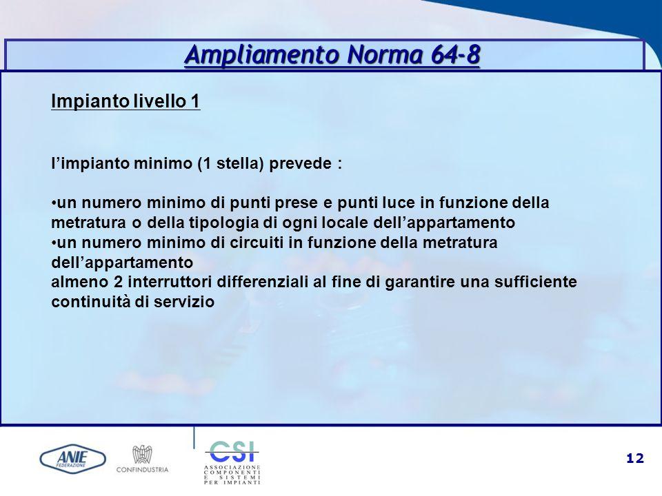 Ampliamento Norma 64-8 Impianto livello 1