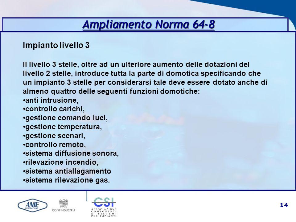Ampliamento Norma 64-8 Impianto livello 3