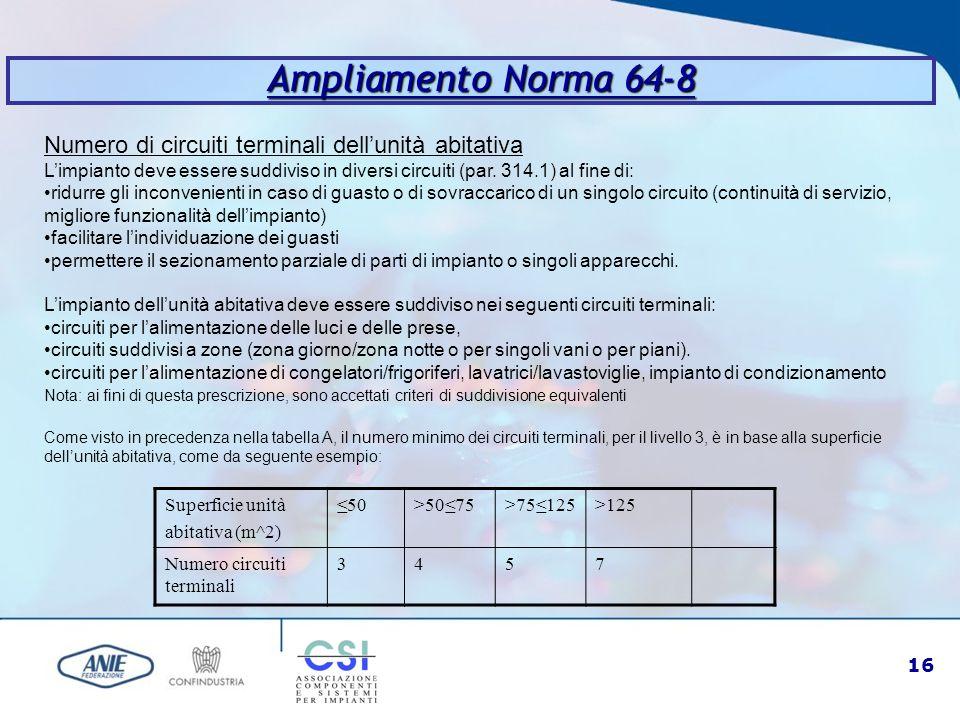 Ampliamento Norma 64-8 Numero di circuiti terminali dell'unità abitativa.