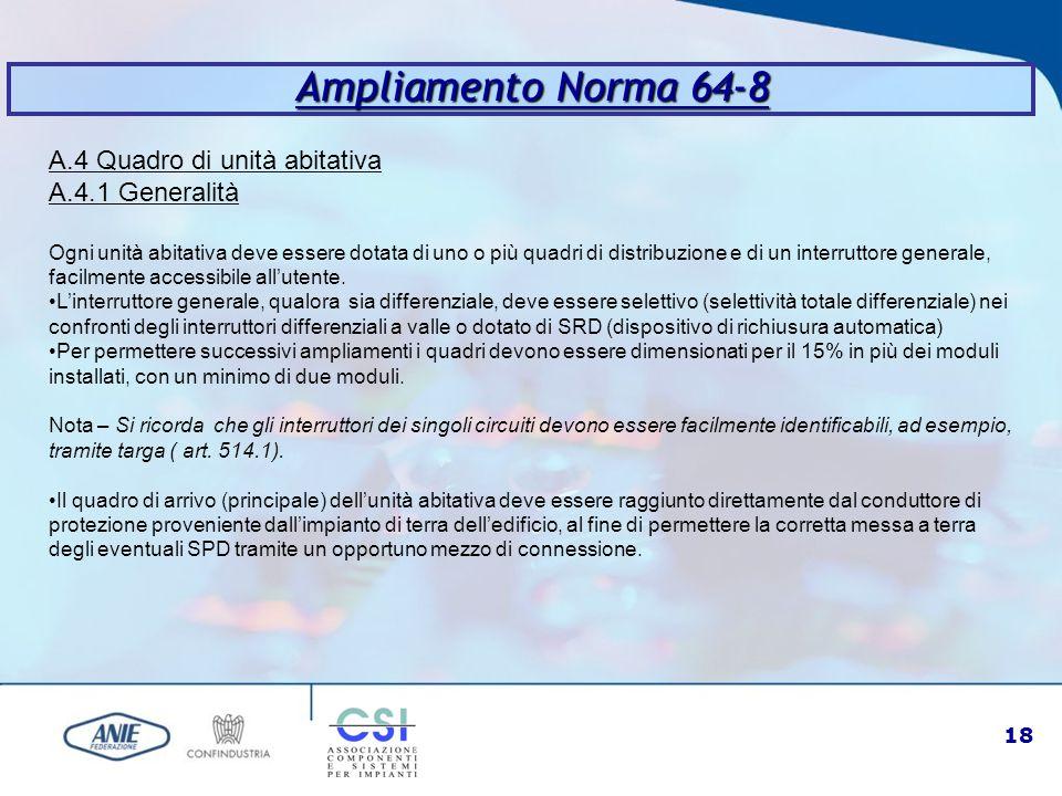 Ampliamento Norma 64-8 A.4 Quadro di unità abitativa A.4.1 Generalità