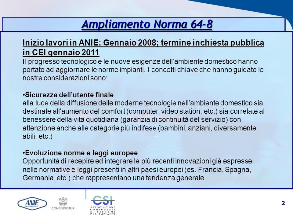 Ampliamento Norma 64-8 Inizio lavori in ANIE: Gennaio 2008; termine inchiesta pubblica in CEI gennaio 2011.