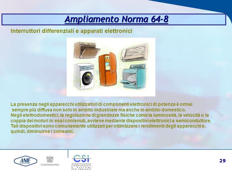 Ampliamento Norma 64-8