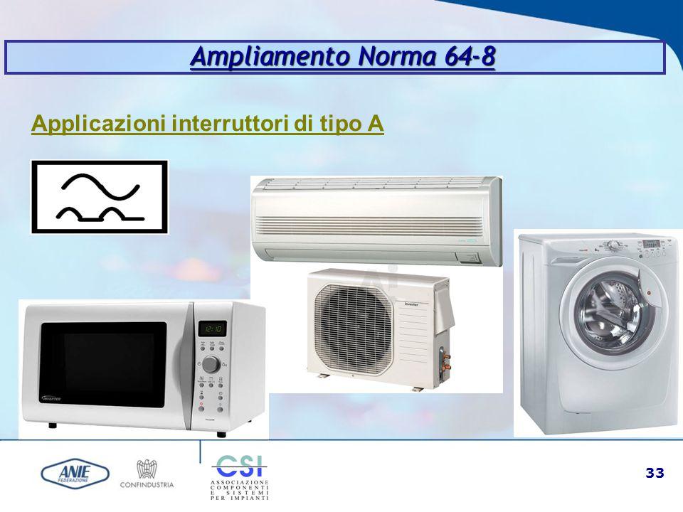 Ampliamento Norma 64-8 Applicazioni interruttori di tipo A