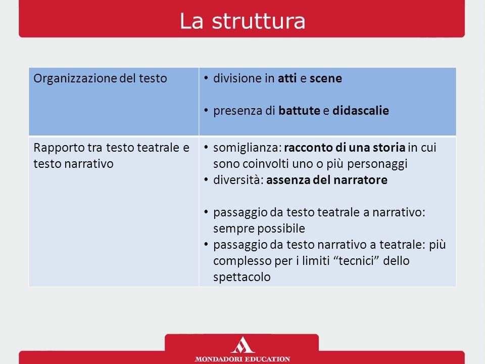 La struttura Organizzazione del testo divisione in atti e scene