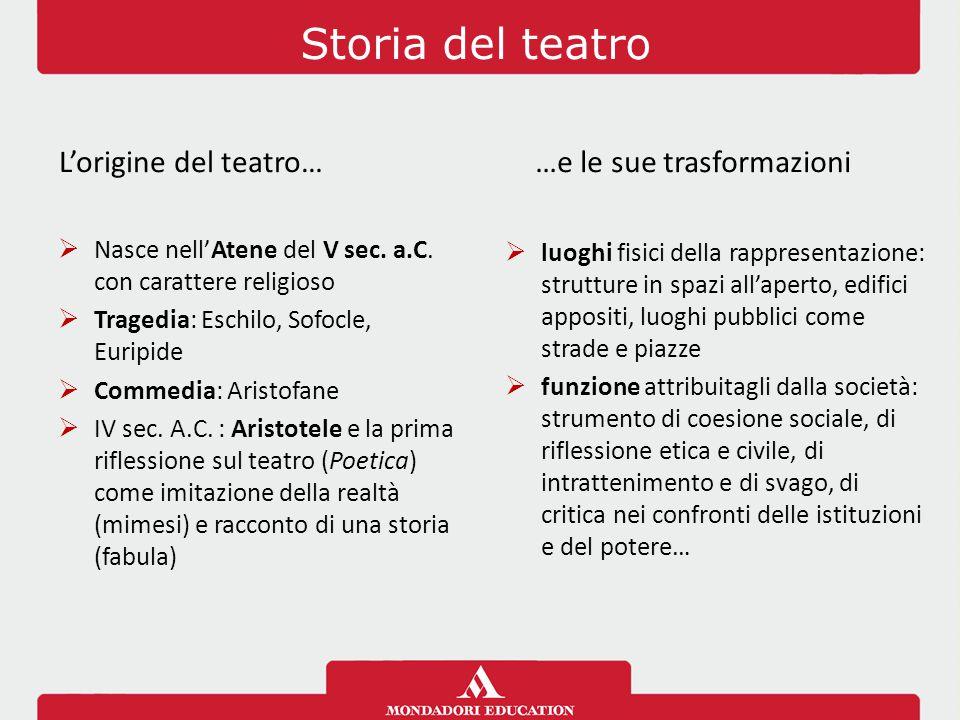 Storia del teatro L'origine del teatro… …e le sue trasformazioni