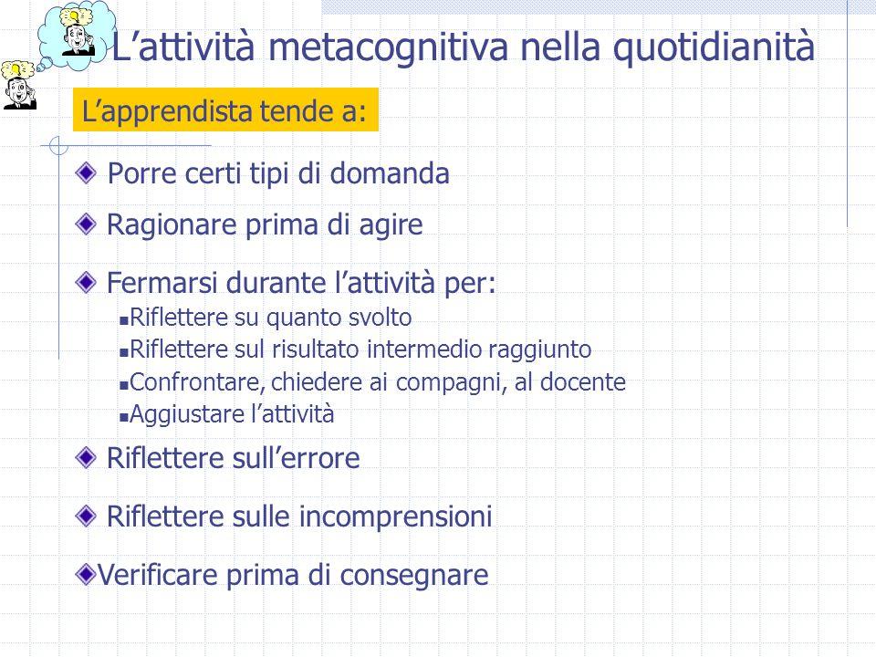 L'attività metacognitiva nella quotidianità