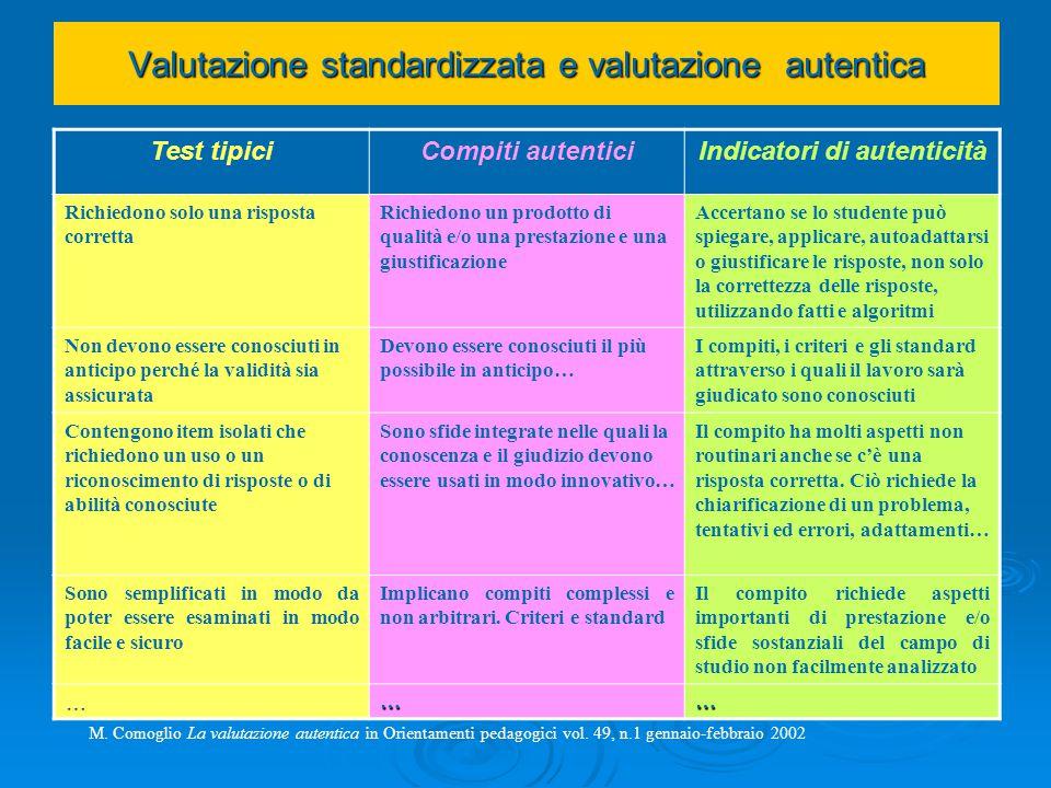 Valutazione standardizzata e valutazione autentica