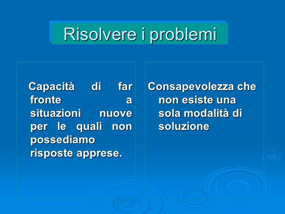 Risolvere i problemi Capacità di far fronte a situazioni nuove per le quali non possediamo risposte apprese.