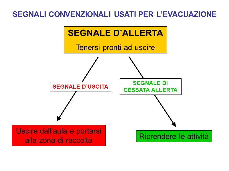 SEGNALE D'ALLERTA SEGNALI CONVENZIONALI USATI PER L'EVACUAZIONE