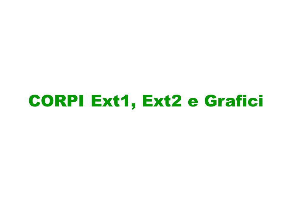 CORPI Ext1, Ext2 e Grafici