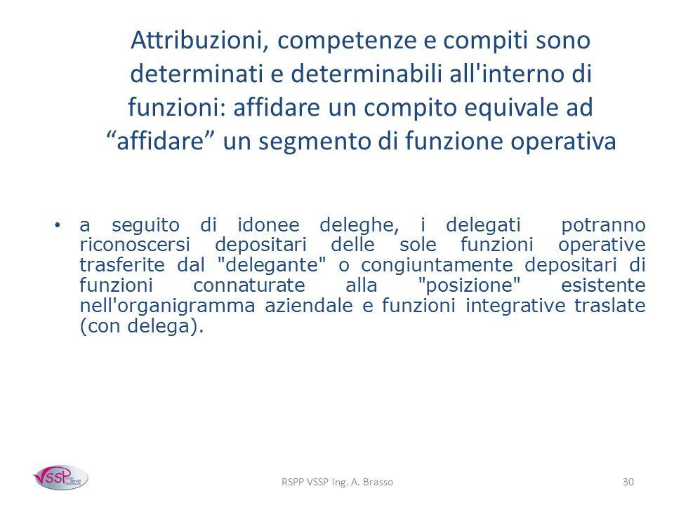 Attribuzioni, competenze e compiti sono determinati e determinabili all interno di funzioni: affidare un compito equivale ad affidare un segmento di funzione operativa