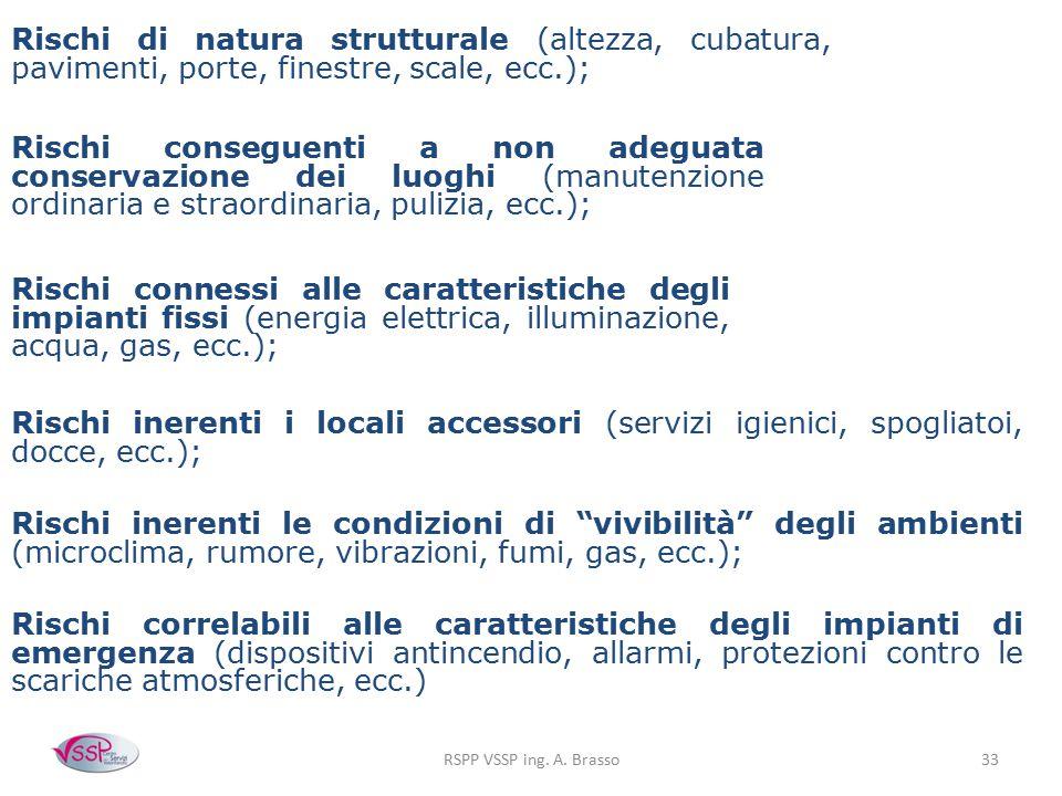 Rischi di natura strutturale (altezza, cubatura, pavimenti, porte, finestre, scale, ecc.);