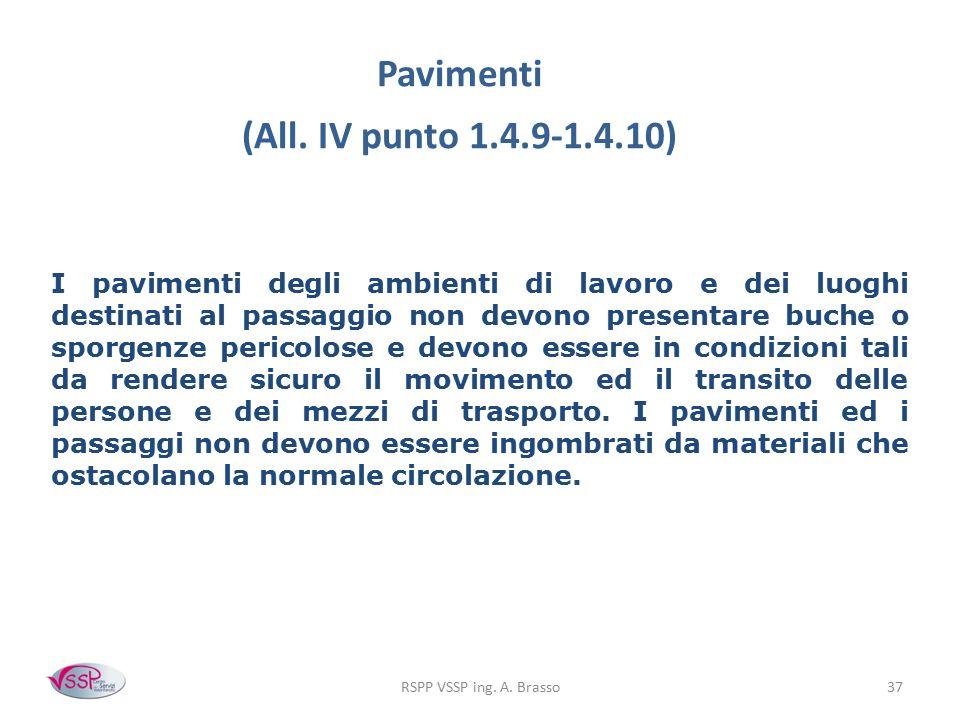 Pavimenti (All. IV punto 1.4.9-1.4.10)
