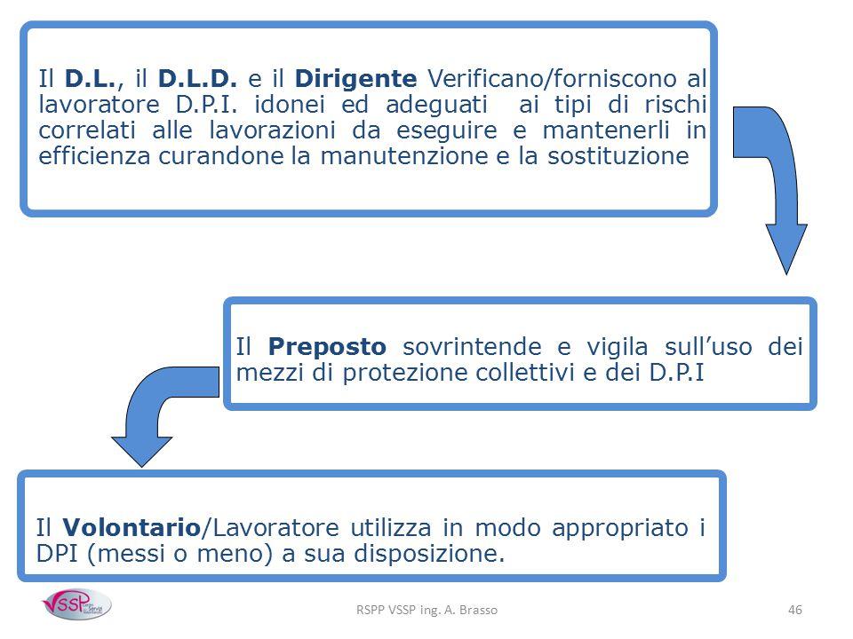 Il D.L., il D.L.D. e il Dirigente Verificano/forniscono al lavoratore D.P.I. idonei ed adeguati ai tipi di rischi correlati alle lavorazioni da eseguire e mantenerli in efficienza curandone la manutenzione e la sostituzione