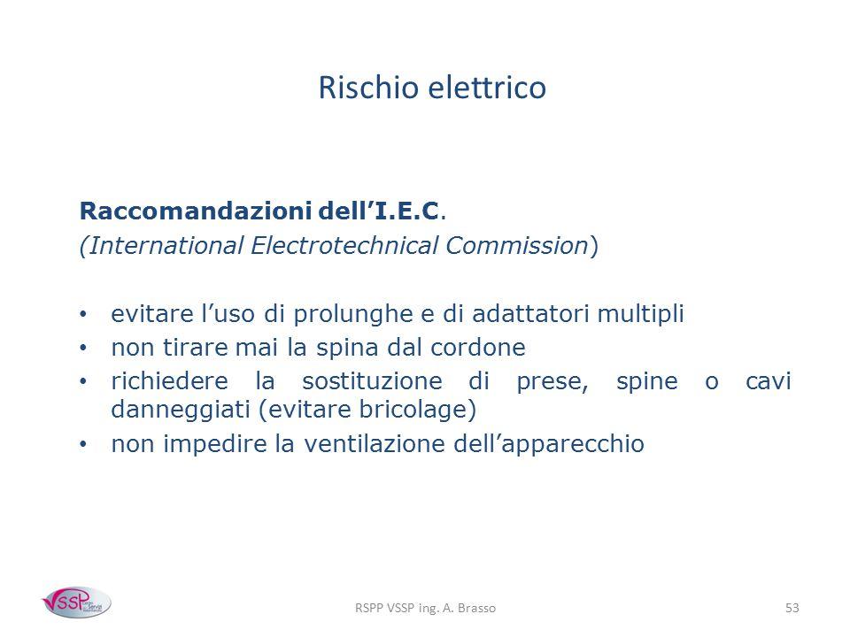 Rischio elettrico Raccomandazioni dell'I.E.C.
