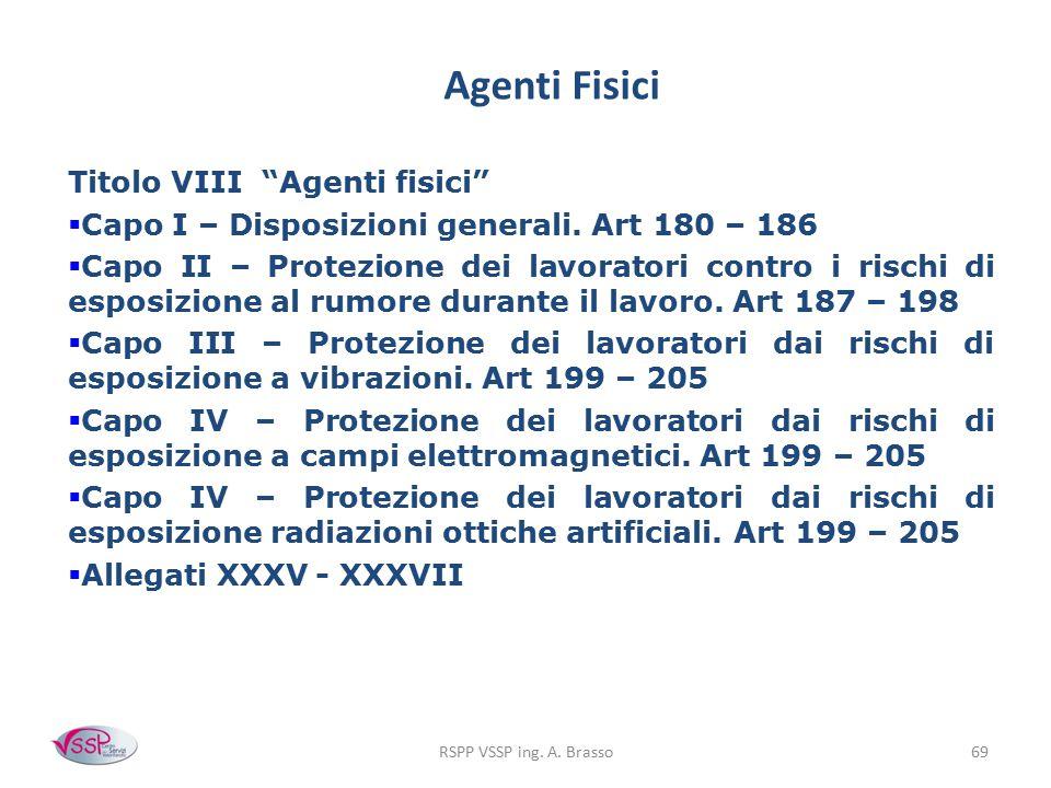 Agenti Fisici Titolo VIII Agenti fisici