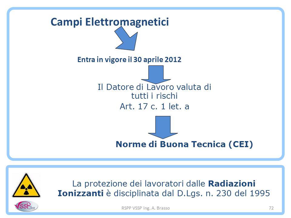 Campi Elettromagnetici Norme di Buona Tecnica (CEI)
