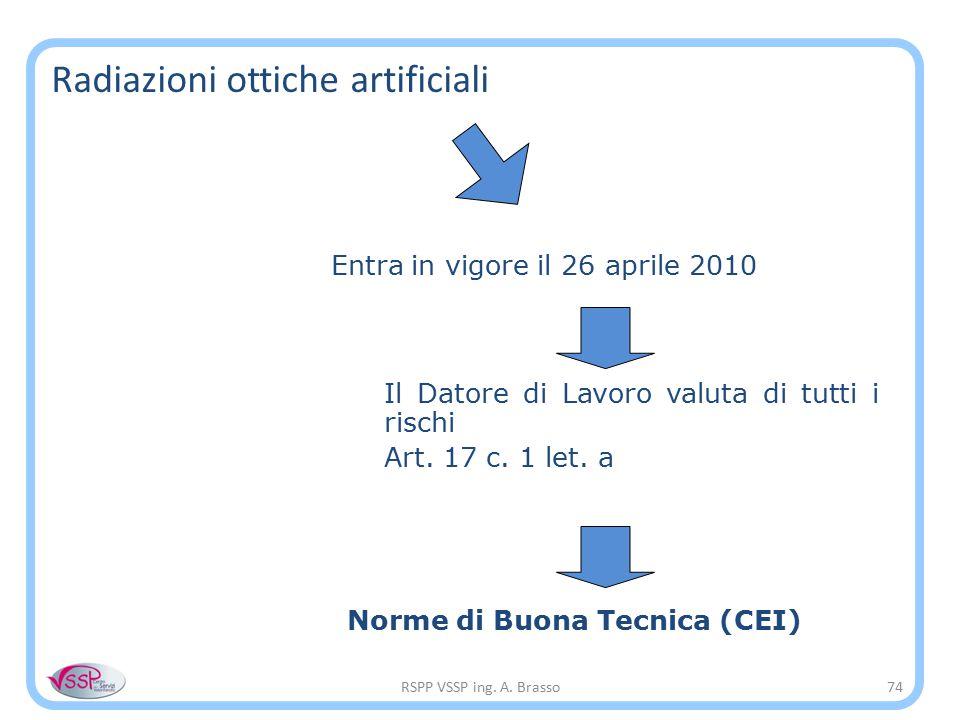 Norme di Buona Tecnica (CEI)