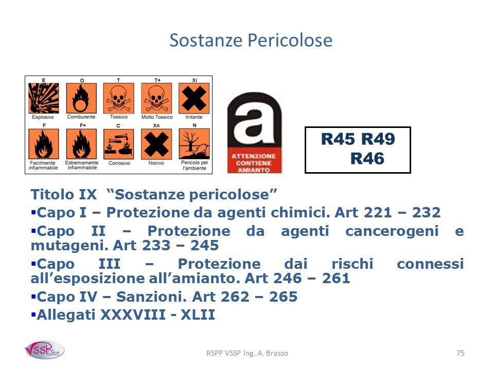 Sostanze Pericolose R45 R49 R46 Titolo IX Sostanze pericolose