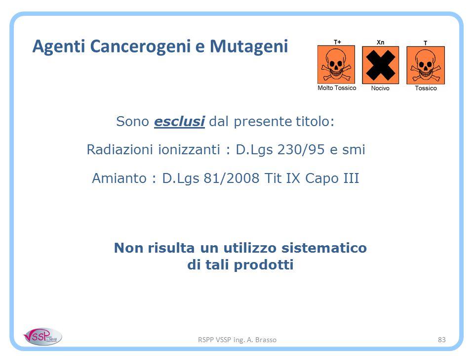 Agenti Cancerogeni e Mutageni Non risulta un utilizzo sistematico