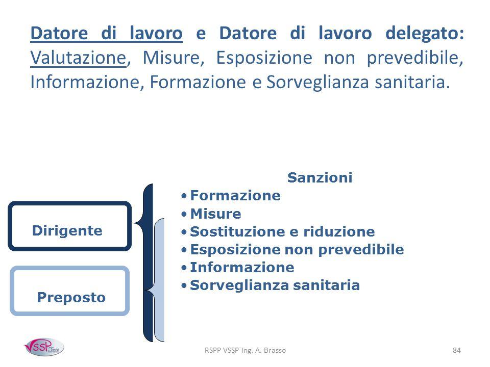 Datore di lavoro e Datore di lavoro delegato: Valutazione, Misure, Esposizione non prevedibile, Informazione, Formazione e Sorveglianza sanitaria.