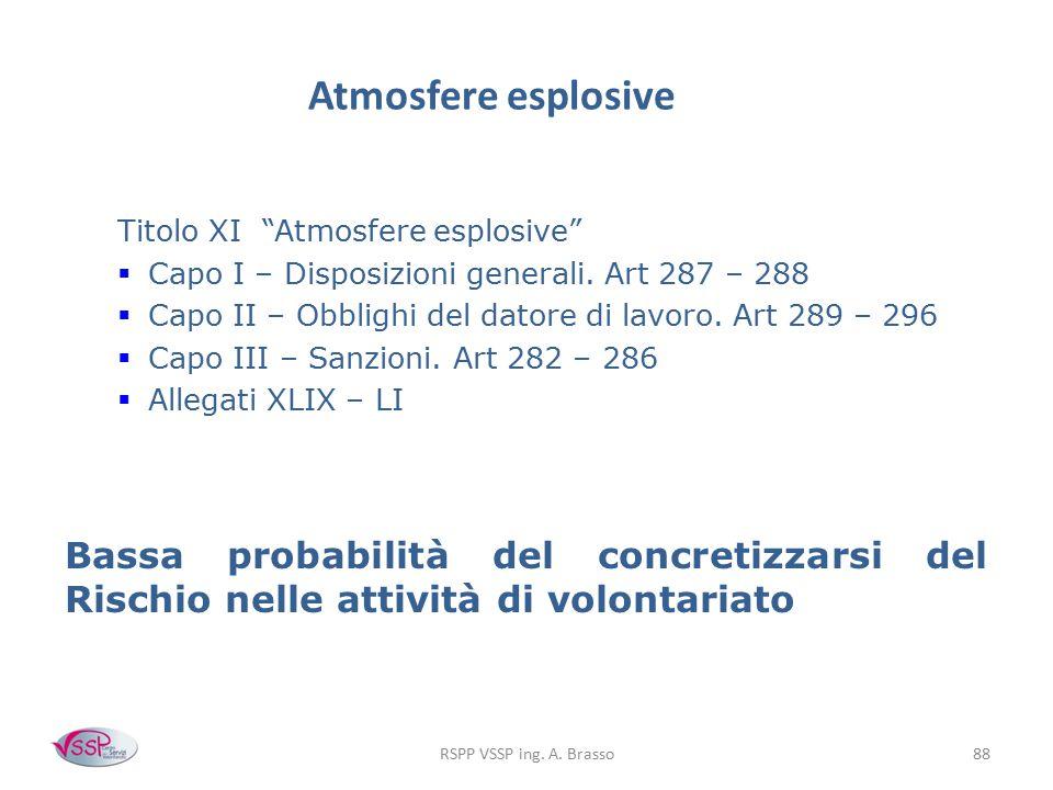 Atmosfere esplosive Titolo XI Atmosfere esplosive Capo I – Disposizioni generali. Art 287 – 288.