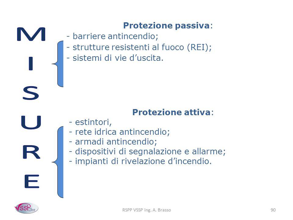 MISURE Protezione passiva: - barriere antincendio;