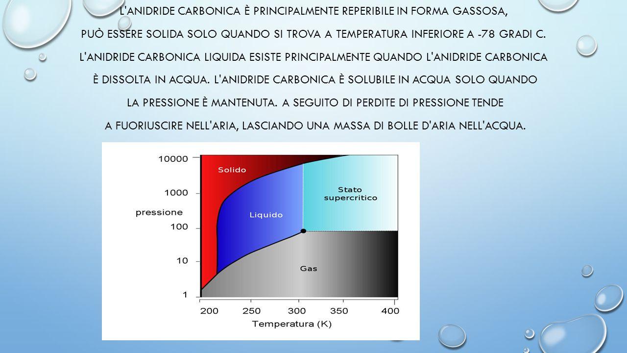 l anidride carbonica È principalmente reperibile in forma gassosa, Può essere solida solo quando si trova a temperatura inferiore a -78 gradi C.