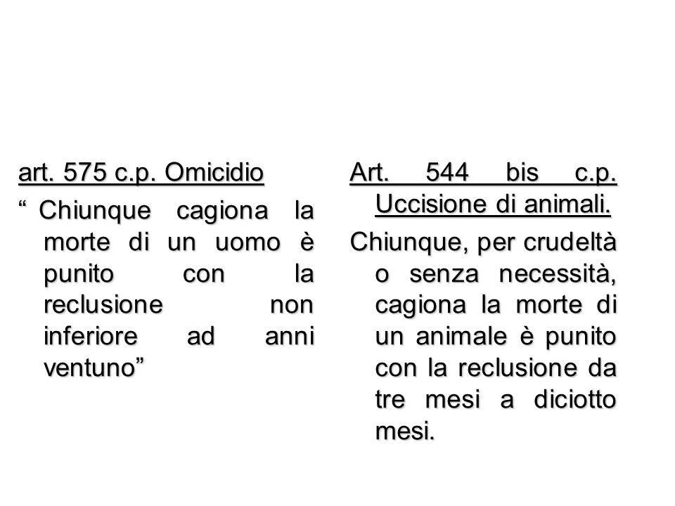 art. 575 c.p. Omicidio Chiunque cagiona la morte di un uomo è punito con la reclusione non inferiore ad anni ventuno