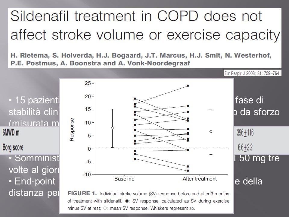 15 pazienti con BPCO di grado moderato-severo in fase di stabilità clinica con ipertensione polmonare a riposo o da sforzo (misurata mediante cateterismo cardiaco)