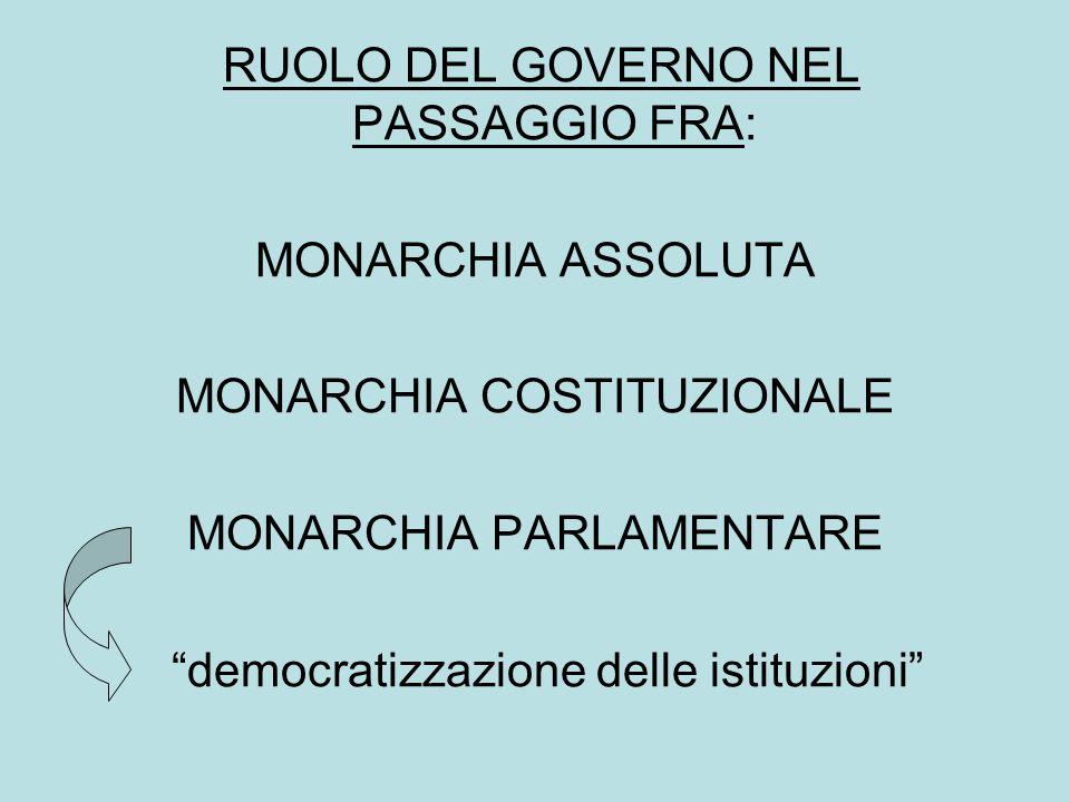 RUOLO DEL GOVERNO NEL PASSAGGIO FRA: